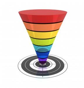 Inbound Marketing Funnel Development and Management